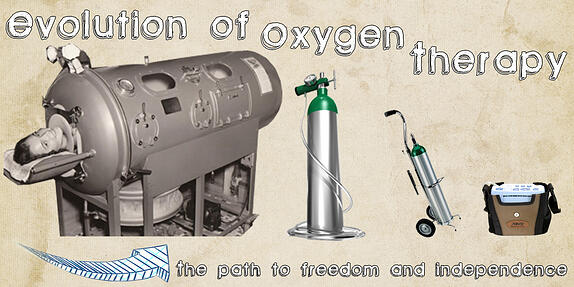 evolution_of_oxygen_therapy