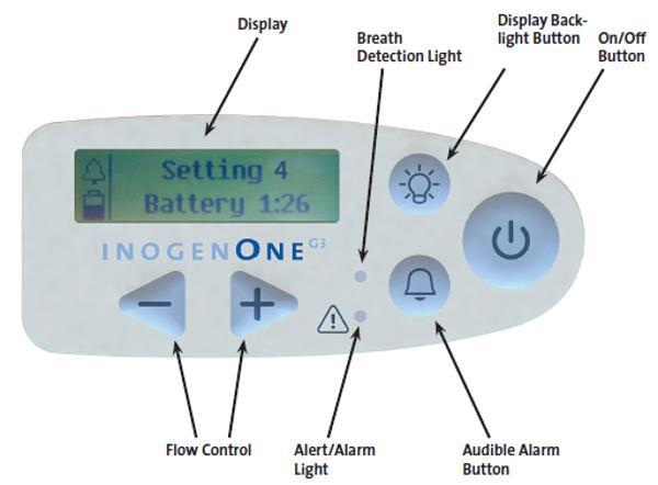 Inogen One G3 Control Panel