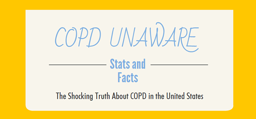 COPD_Unaware_Featured_Image