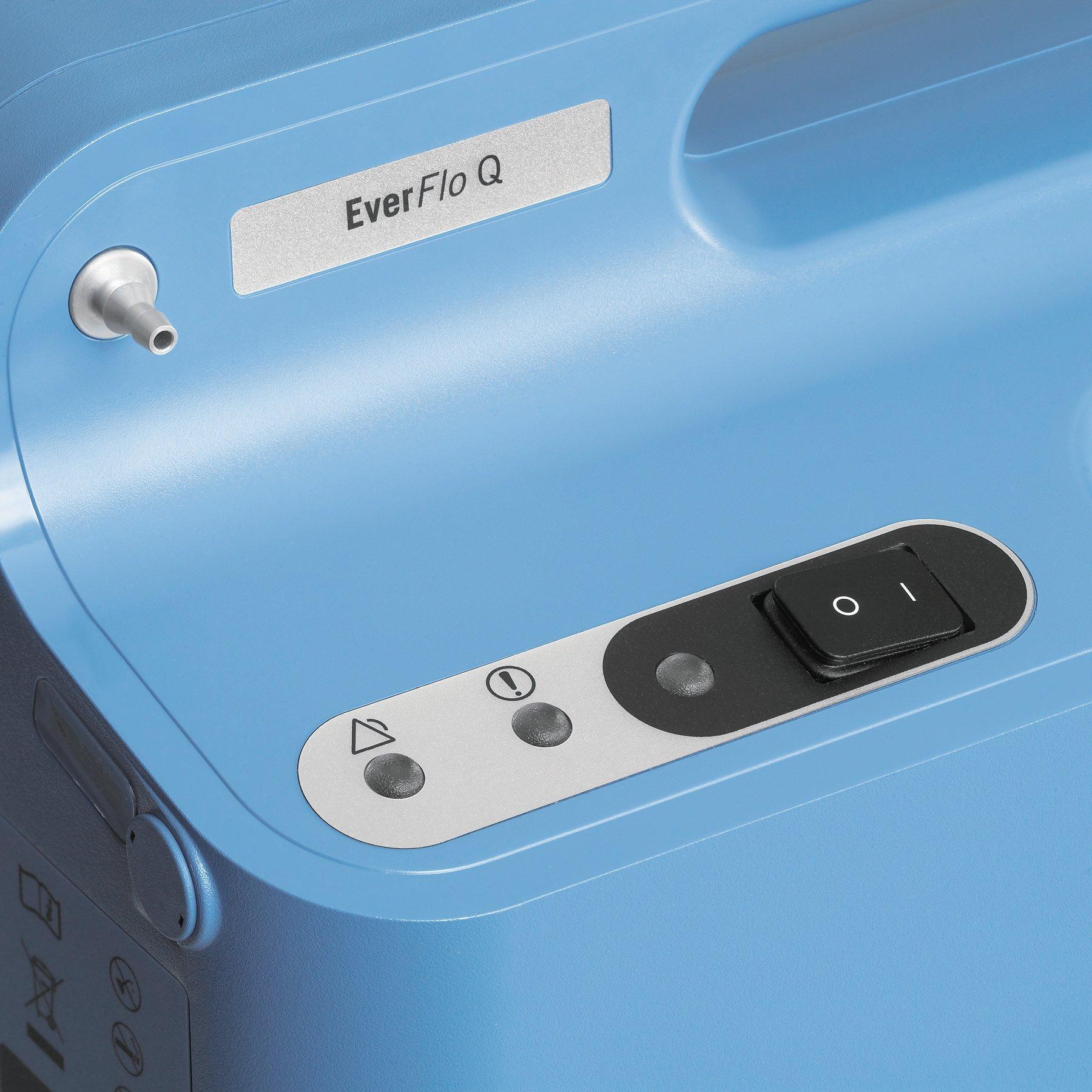 EverFloQ Controls