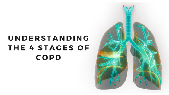 the 4 stages of copd, Skeleton